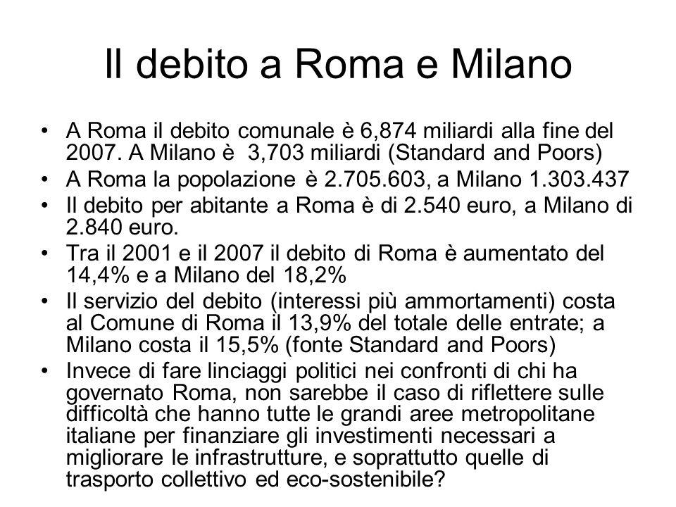 Il debito a Roma e Milano