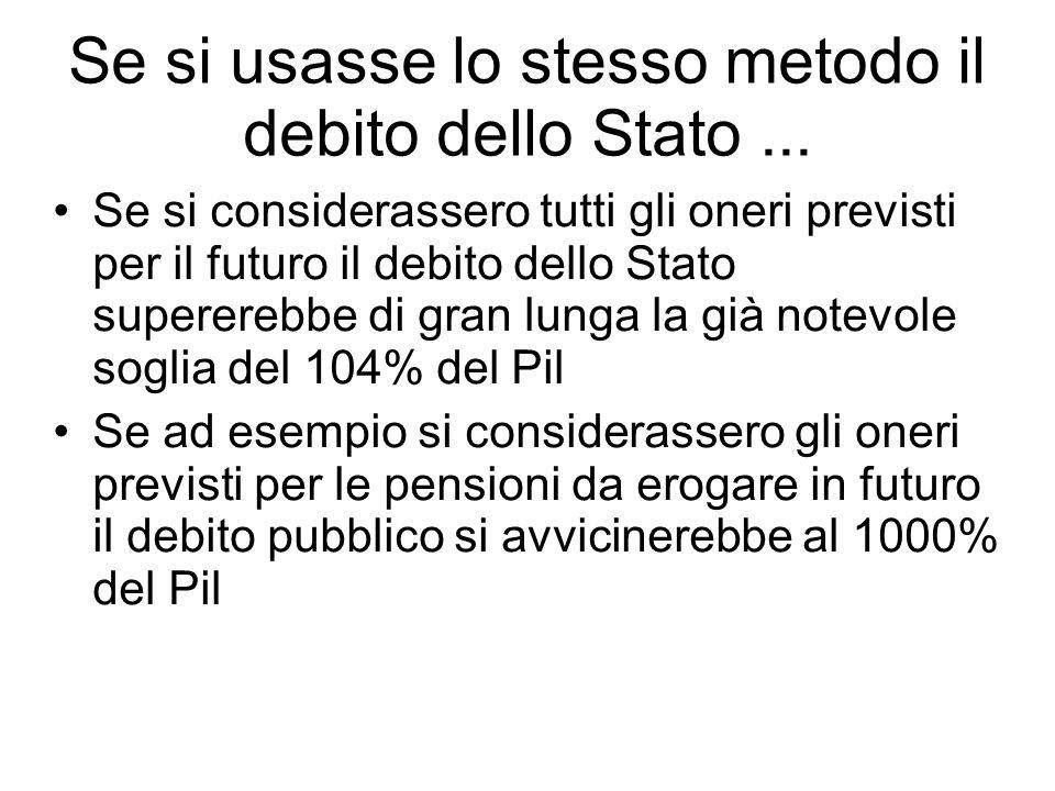 Se si usasse lo stesso metodo il debito dello Stato ...