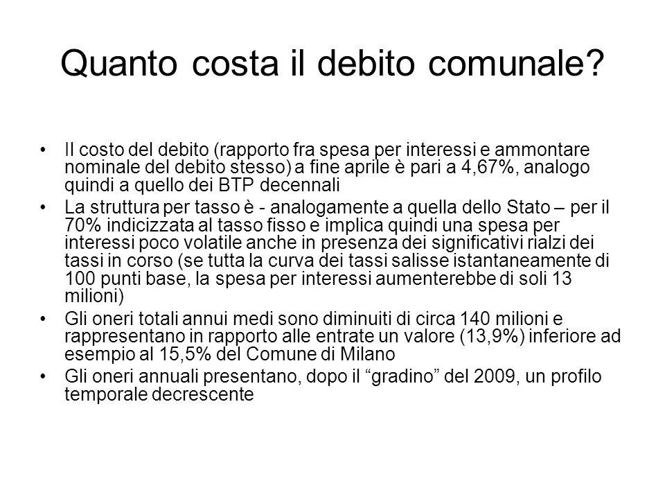 Quanto costa il debito comunale
