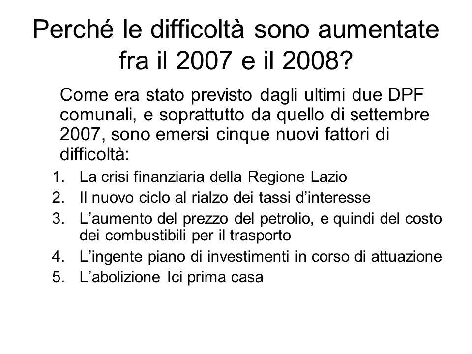 Perché le difficoltà sono aumentate fra il 2007 e il 2008