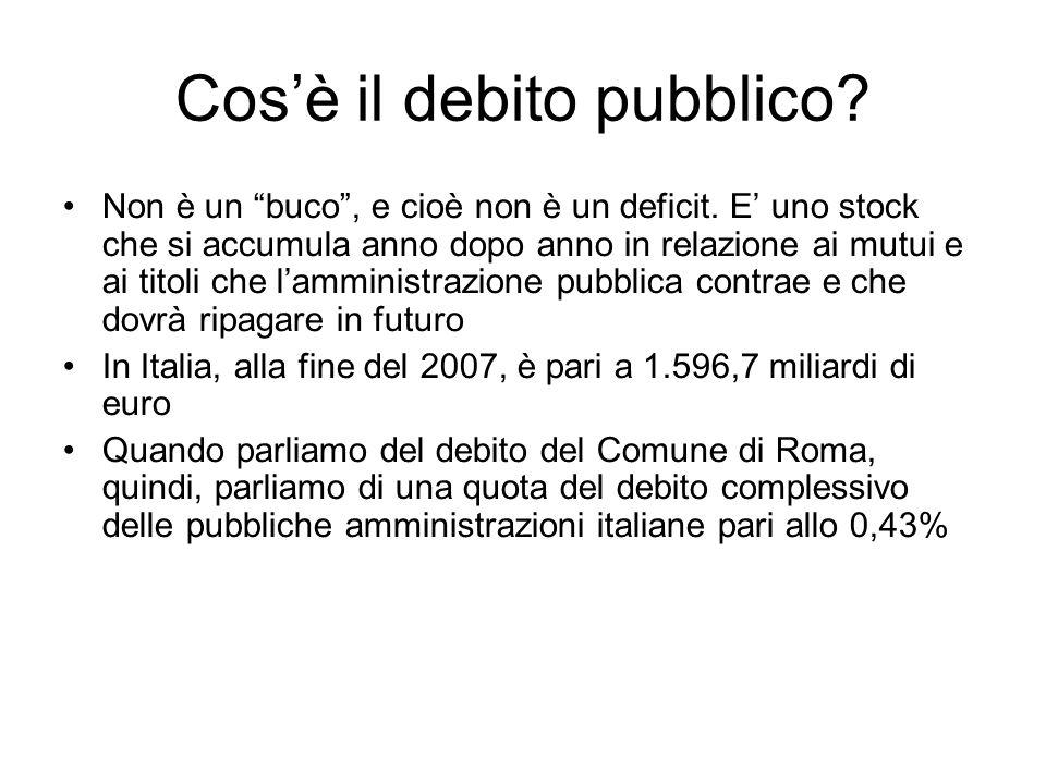 Cos'è il debito pubblico