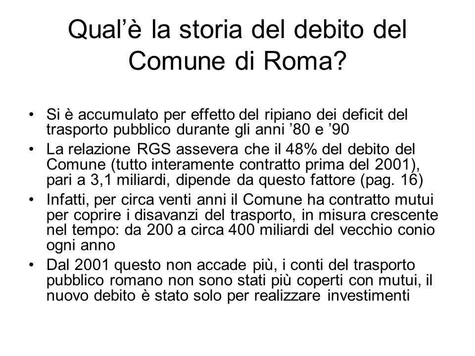 Qual'è la storia del debito del Comune di Roma