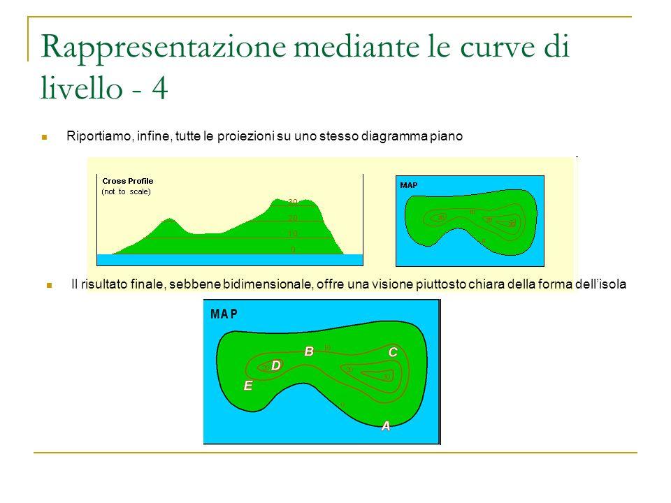 Rappresentazione mediante le curve di livello - 4