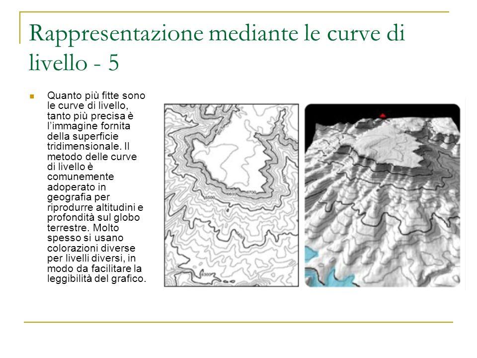 Rappresentazione mediante le curve di livello - 5