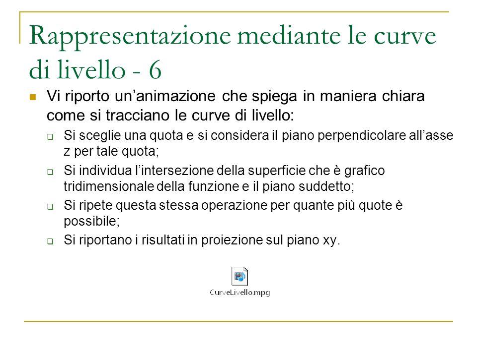 Rappresentazione mediante le curve di livello - 6
