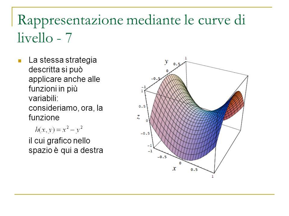 Rappresentazione mediante le curve di livello - 7