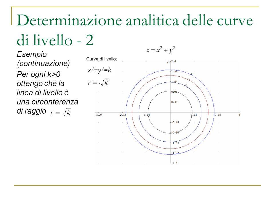 Determinazione analitica delle curve di livello - 2