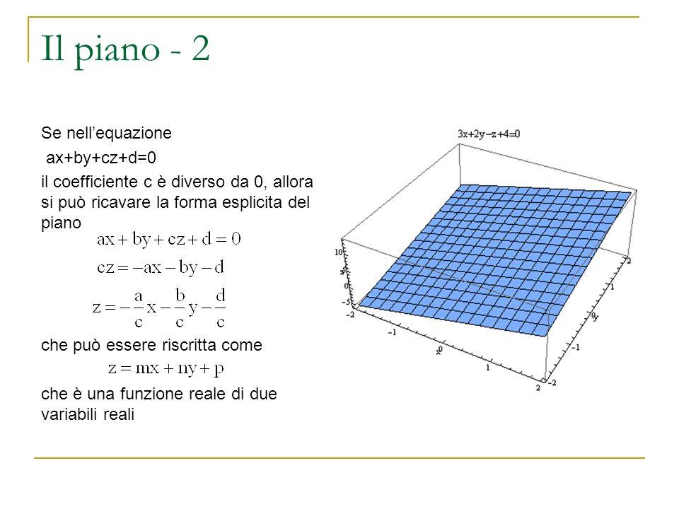 Il piano - 2 Se nell'equazione ax+by+cz+d=0