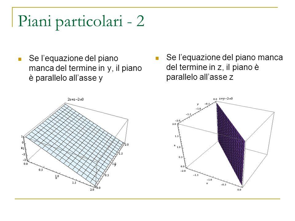 Piani particolari - 2 Se l'equazione del piano manca del termine in y, il piano è parallelo all'asse y.