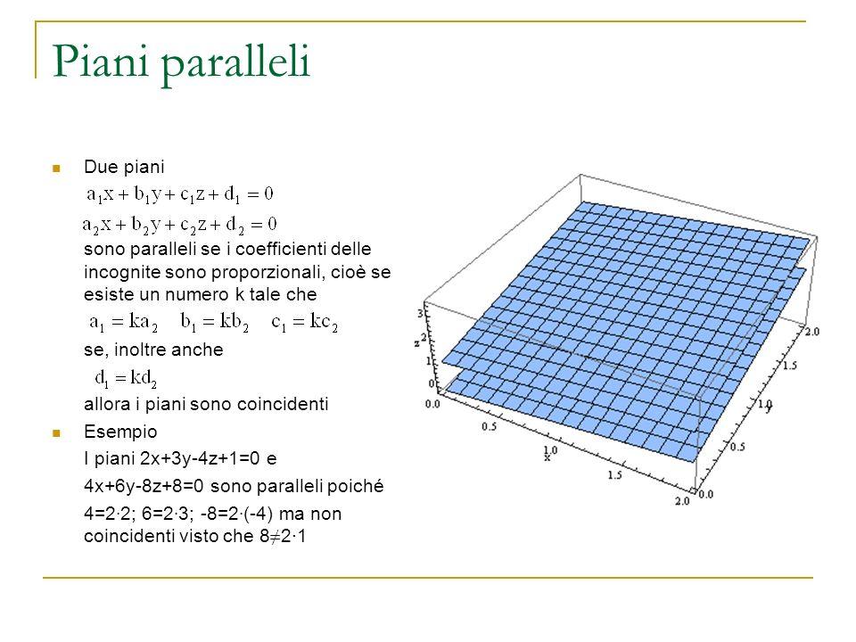 Piani paralleli Due piani