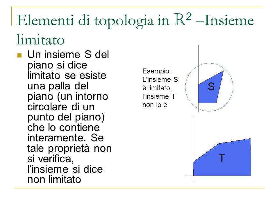 Elementi di topologia in R2 –Insieme limitato