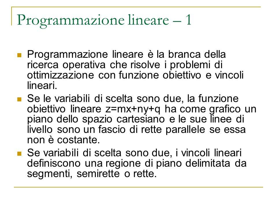 Programmazione lineare – 1