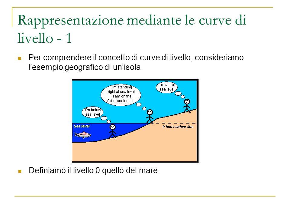 Rappresentazione mediante le curve di livello - 1