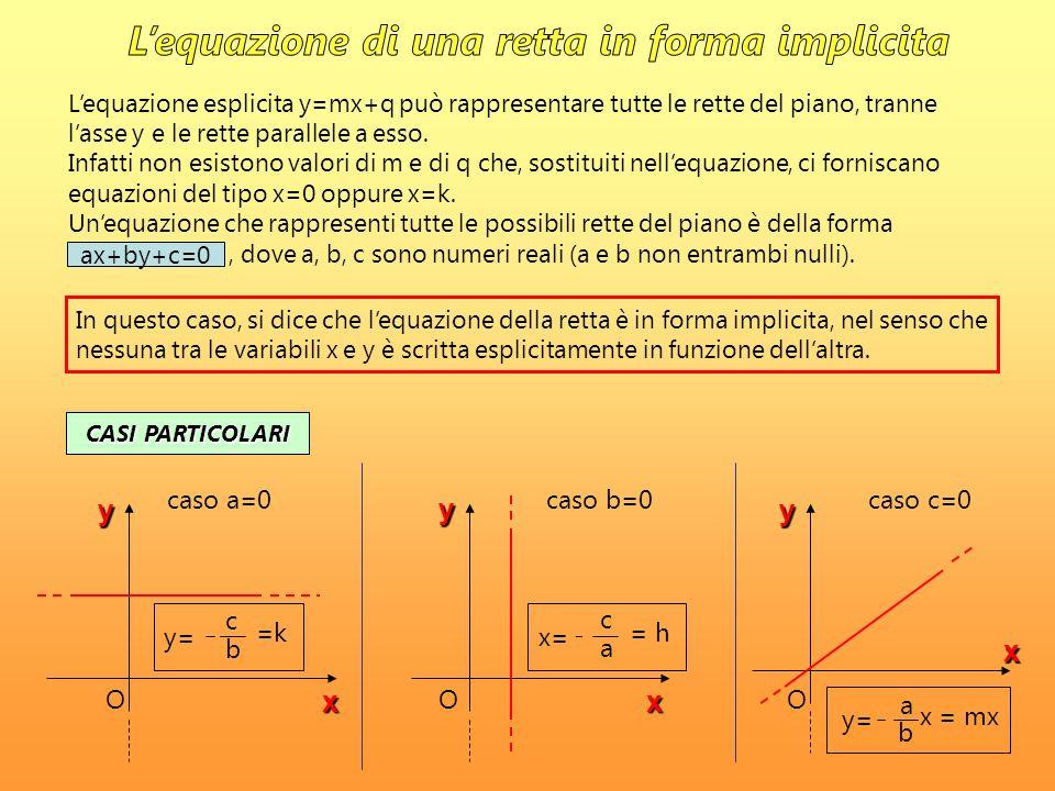 L'equazione di una retta in forma implicita