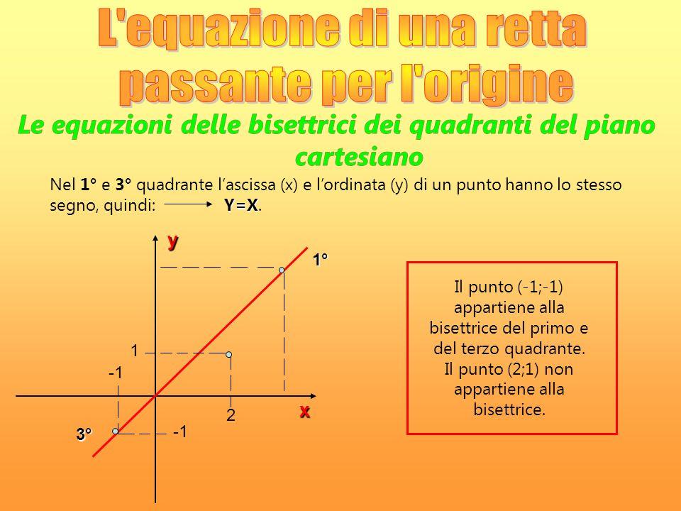 Le equazioni delle bisettrici dei quadranti del piano cartesiano
