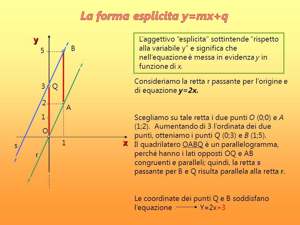 La forma esplicita y=mx+q