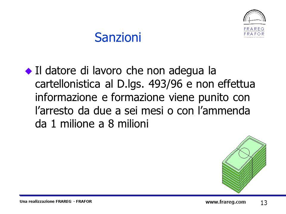 Sanzioni