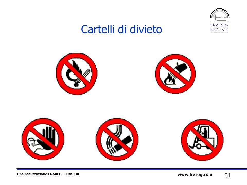 Cartelli di divietoLa forma per i cartelli di divieto devono avere forma rotonda, pittogramma nero su fondo bianco e banda e bordo rossi.