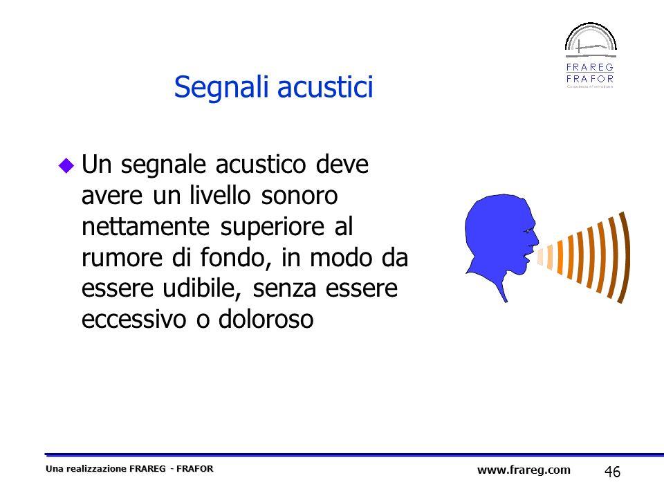 Segnali acustici