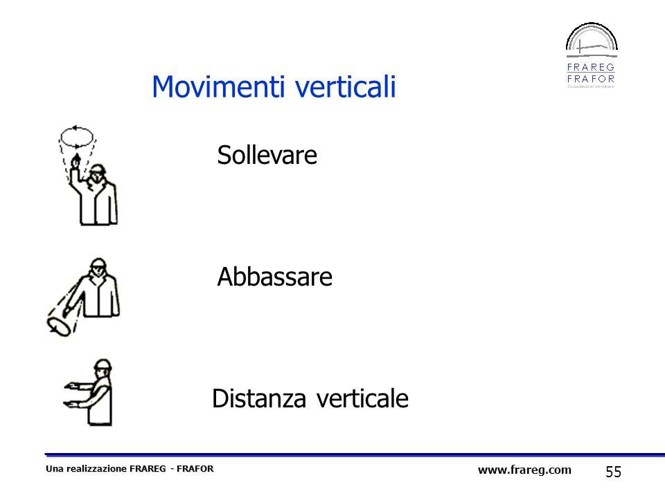 Movimenti verticali Sollevare Abbassare Distanza verticale