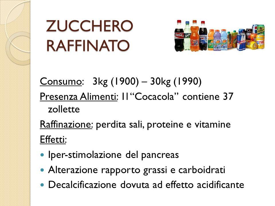 ZUCCHERO RAFFINATO Consumo: 3kg (1900) – 30kg (1990)