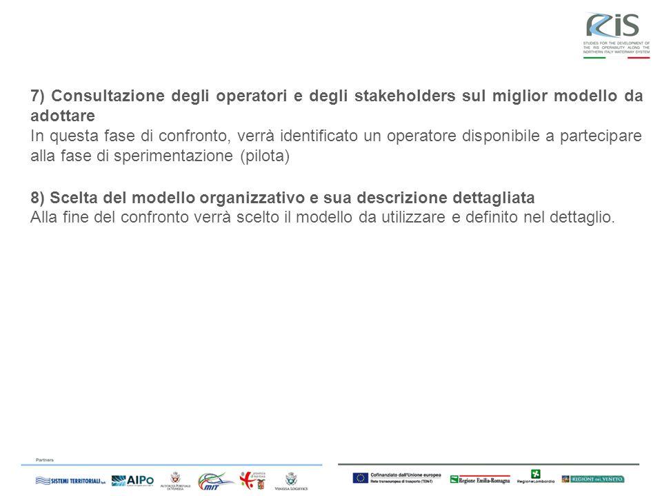 7) Consultazione degli operatori e degli stakeholders sul miglior modello da adottare