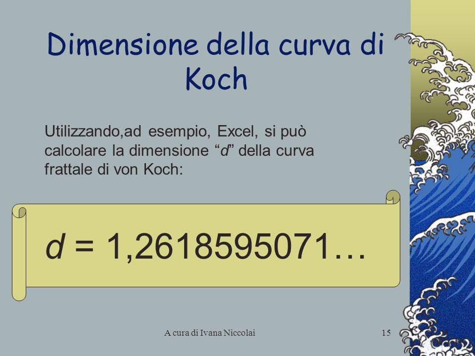 Dimensione della curva di Koch