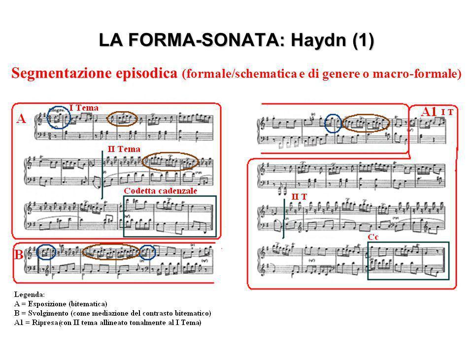 LA FORMA-SONATA: Haydn (1)