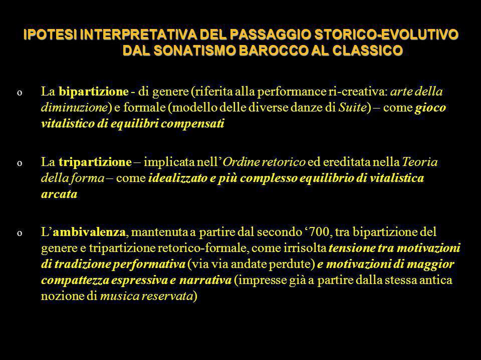 IPOTESI INTERPRETATIVA DEL PASSAGGIO STORICO-EVOLUTIVO DAL SONATISMO BAROCCO AL CLASSICO