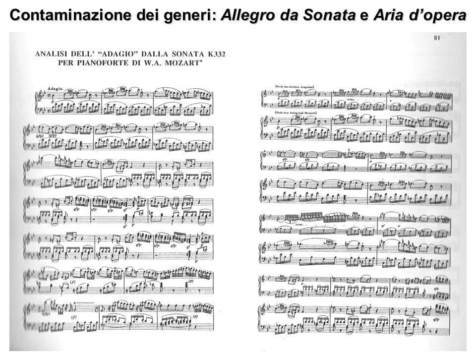 Contaminazione dei generi: Allegro da Sonata e Aria d'opera