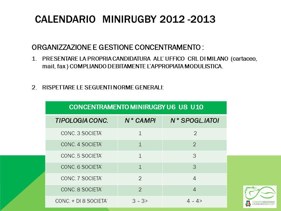 Calendario minirugby 2012 -2013