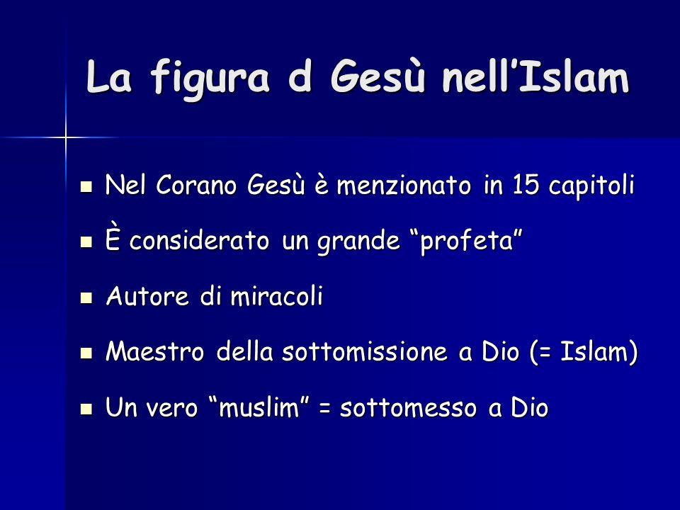 La figura d Gesù nell'Islam