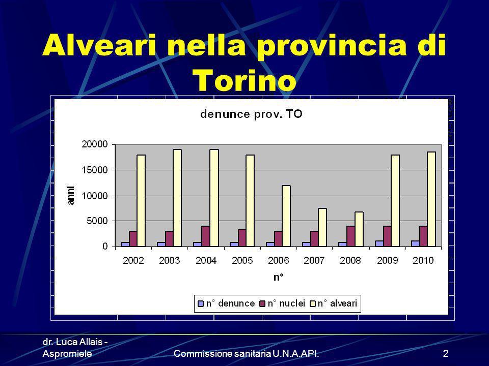 Alveari nella provincia di Torino