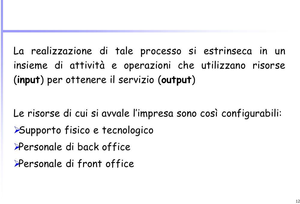 La realizzazione di tale processo si estrinseca in un insieme di attività e operazioni che utilizzano risorse (input) per ottenere il servizio (output)