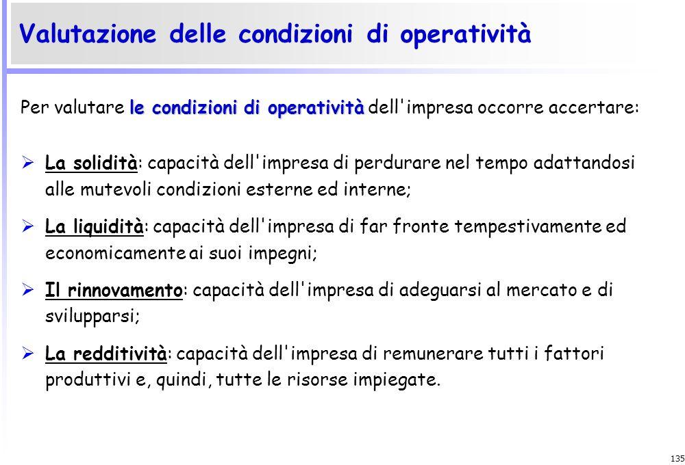 Valutazione delle condizioni di operatività