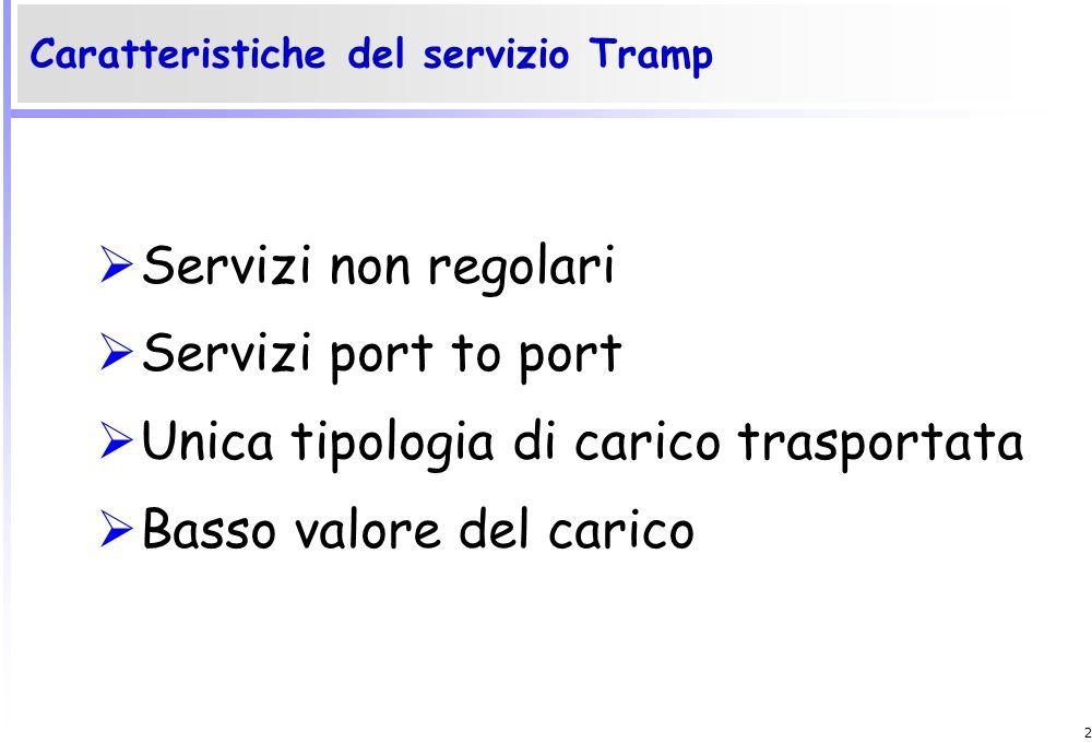 Caratteristiche del servizio Tramp