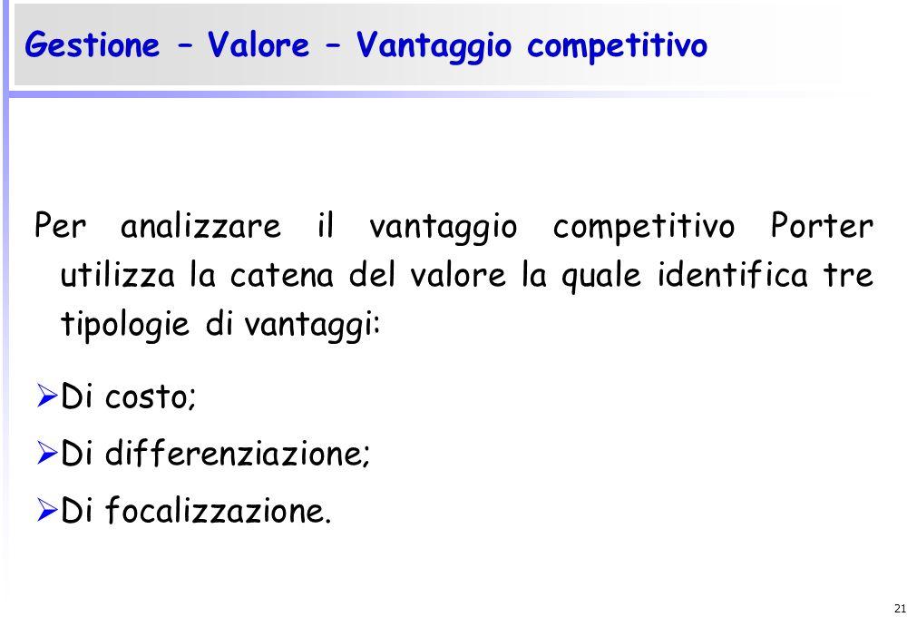 Gestione – Valore – Vantaggio competitivo