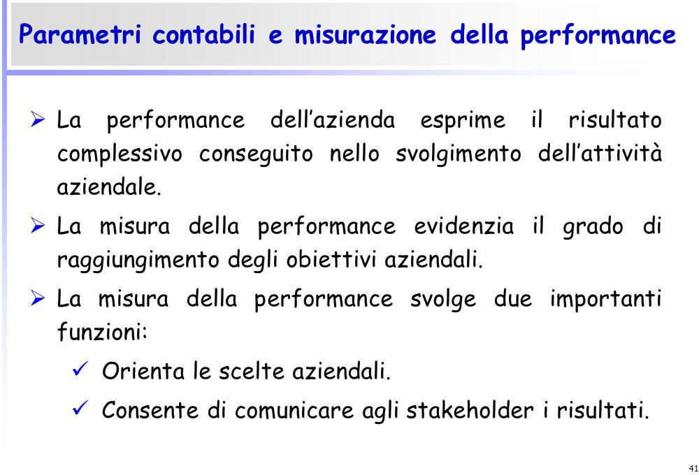 Parametri contabili e misurazione della performance