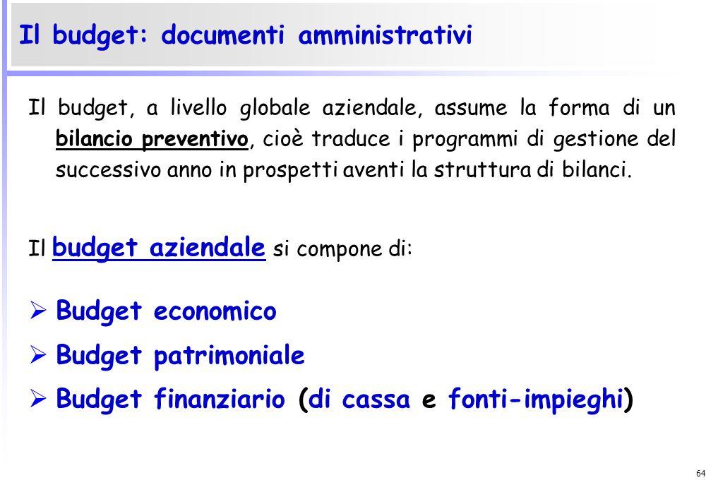 Il budget: documenti amministrativi