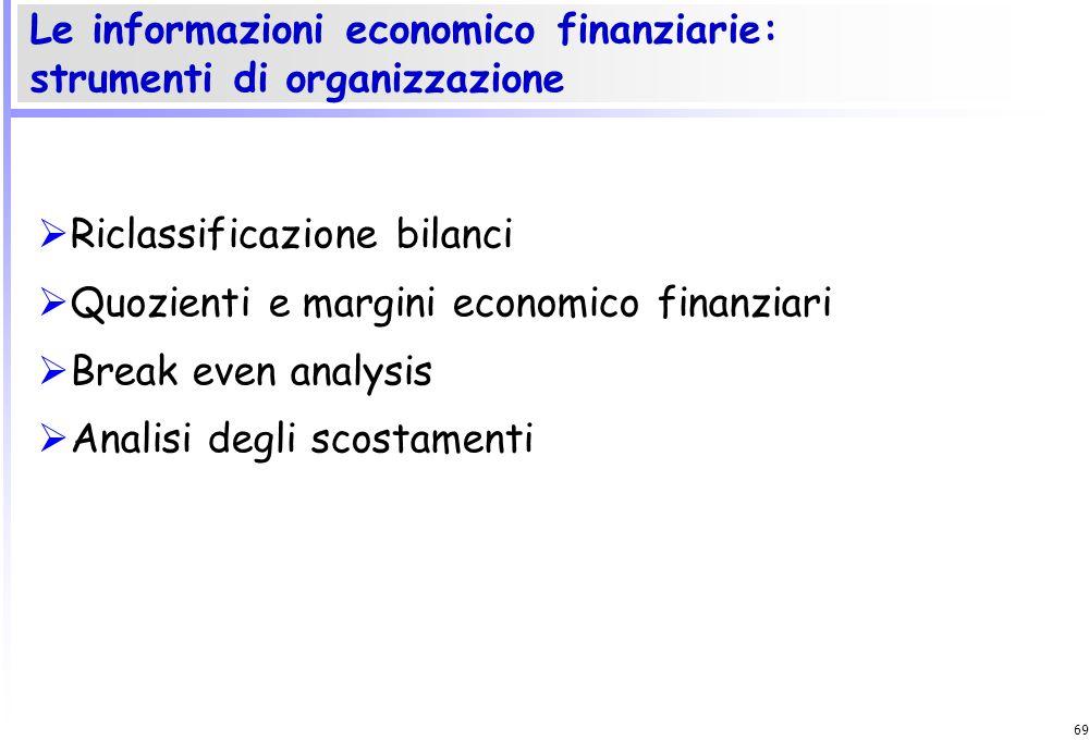 Le informazioni economico finanziarie: