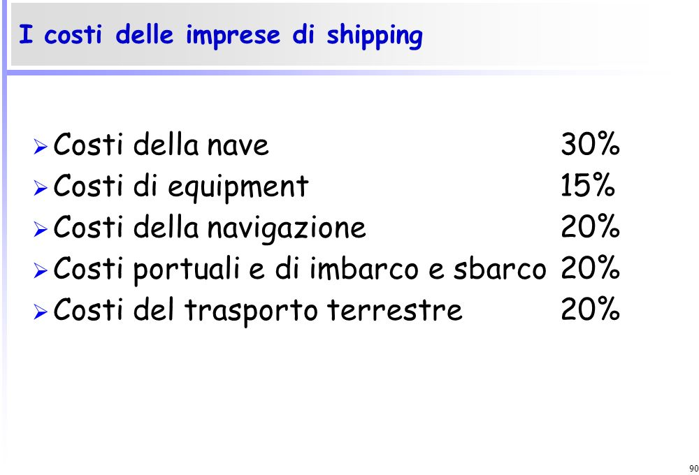 I costi delle imprese di shipping