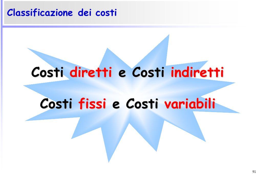 Costi diretti e Costi indiretti Costi fissi e Costi variabili
