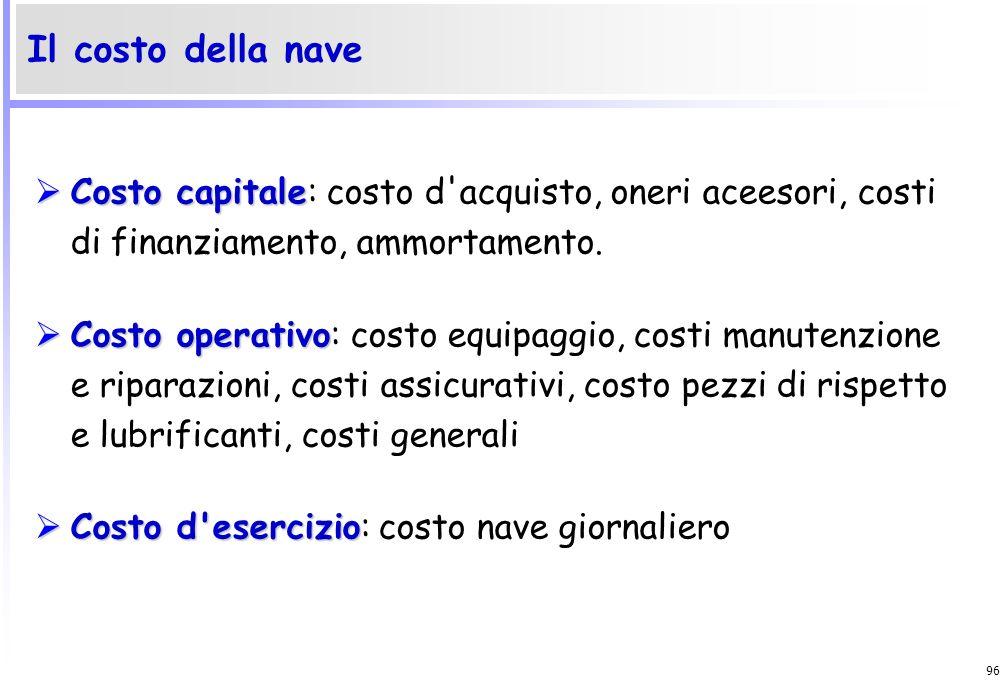 Il costo della nave Costo capitale: costo d acquisto, oneri aceesori, costi di finanziamento, ammortamento.