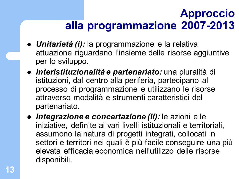 Approccio alla programmazione 2007-2013
