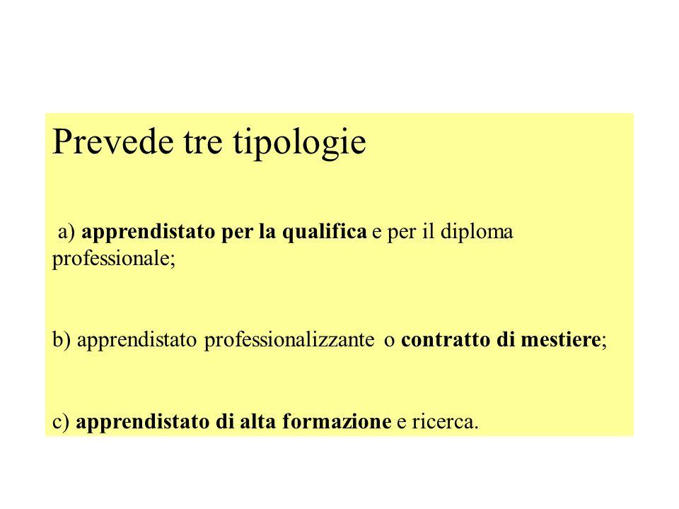 Prevede tre tipologiea) apprendistato per la qualifica e per il diploma professionale; b) apprendistato professionalizzante o contratto di mestiere;