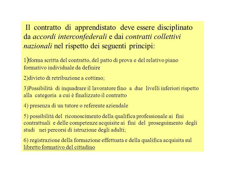 Il contratto di apprendistato deve essere disciplinato da accordi interconfederali e dai contratti collettivi nazionali nel rispetto dei seguenti principi: