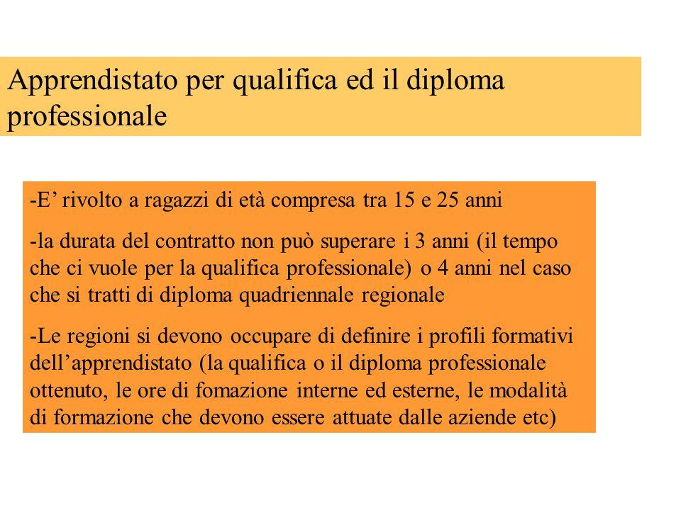 Apprendistato per qualifica ed il diploma professionale