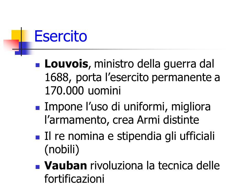 Esercito Louvois, ministro della guerra dal 1688, porta l'esercito permanente a 170.000 uomini.