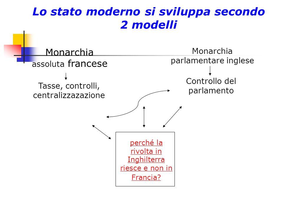 Lo stato moderno si sviluppa secondo 2 modelli