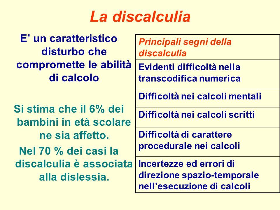 La discalculia E' un caratteristico disturbo che compromette le abilità di calcolo. Si stima che il 6% dei bambini in età scolare ne sia affetto.